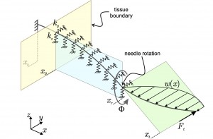 mechanics-needle